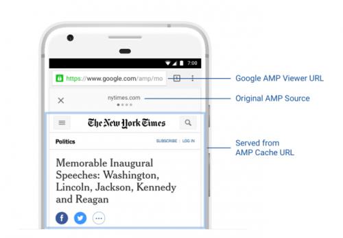 これまでのGoogle 検索経由のAMPページのURL表示画面例