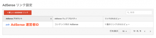 リンク設定されたAdSenseの情報表示画面